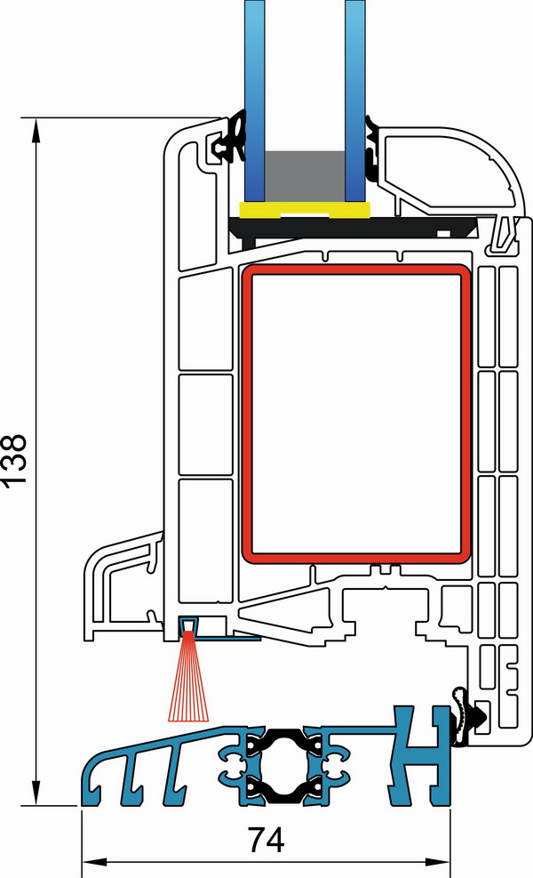 Okna Hudek Plastove Dvere Gealan S8000 Iq