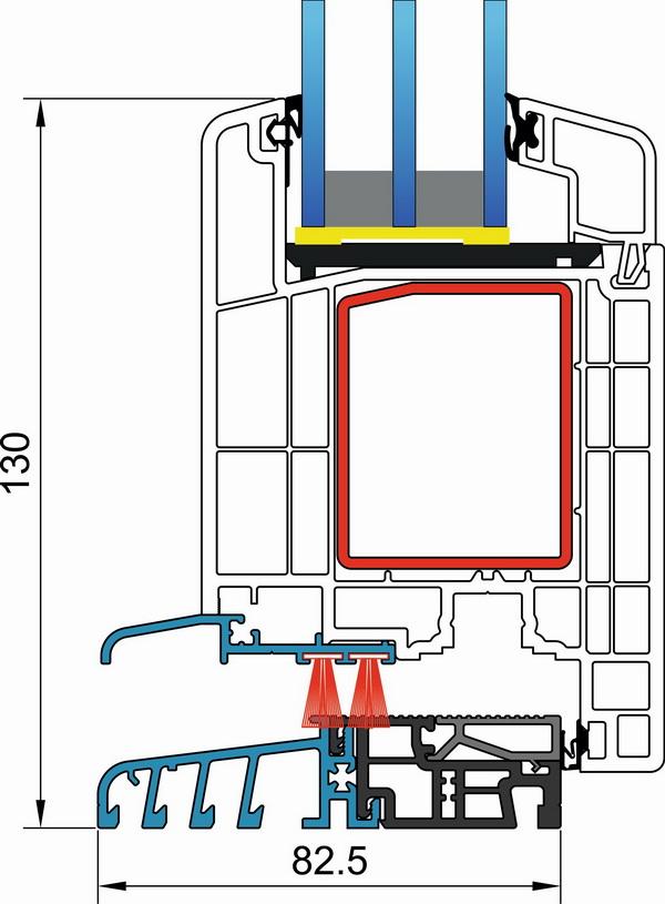Okna Hudek Plastove Dvere Gealan S9000